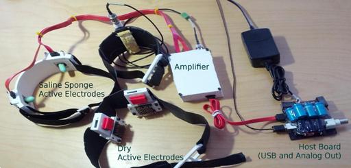 Mirage335 Biosignal Amplifier Setup